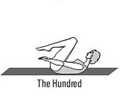 The Hundered